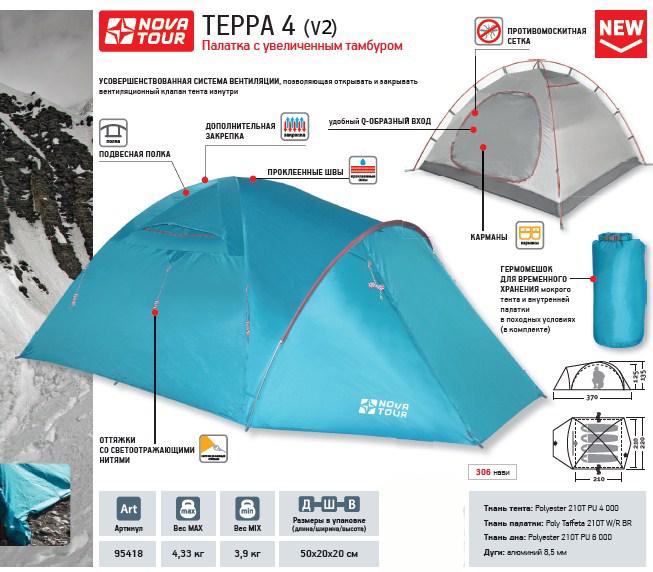 Палатка без юбки